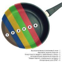 Сковорода алюминиевая 28 см AMT Frying Pans Fix - 4 фото